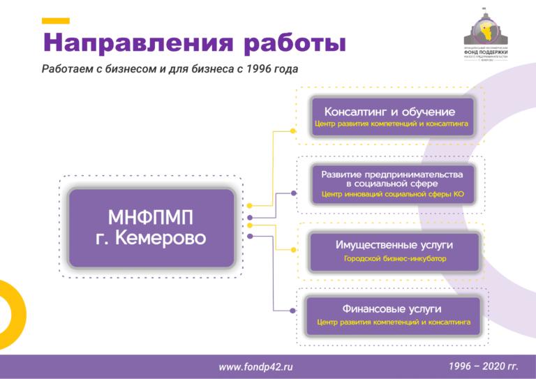 Исправленная презентация МНФПМП 2019-02