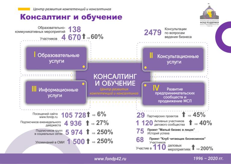 Исправленная презентация МНФПМП 2019-03