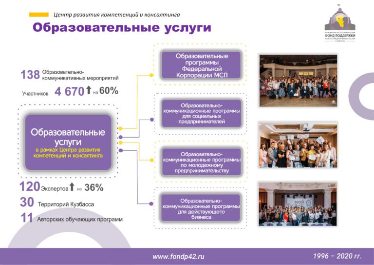 Исправленная презентация МНФПМП 2019-04