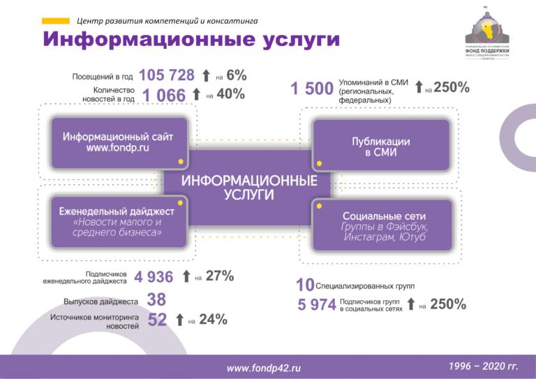 Исправленная презентация МНФПМП 2019-06