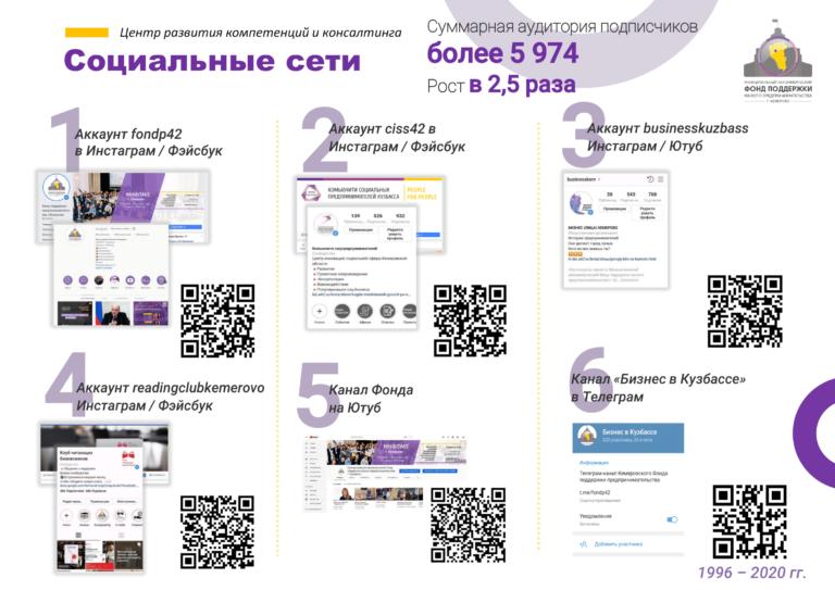 Исправленная презентация МНФПМП 2019-07