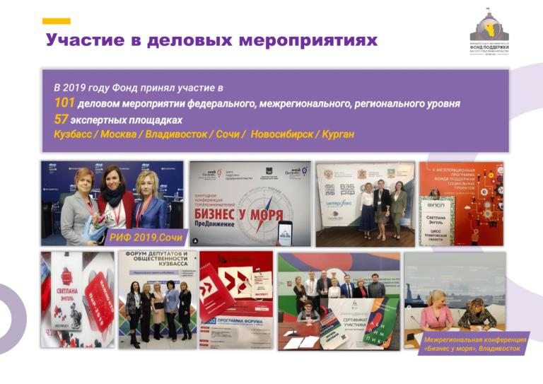 Исправленная презентация МНФПМП 2019-12