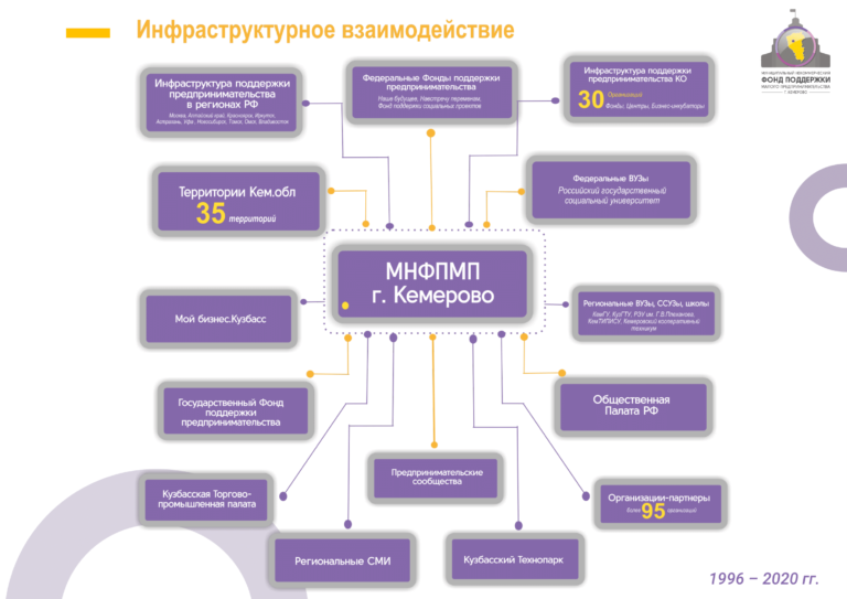 Исправленная презентация МНФПМП 2019-14