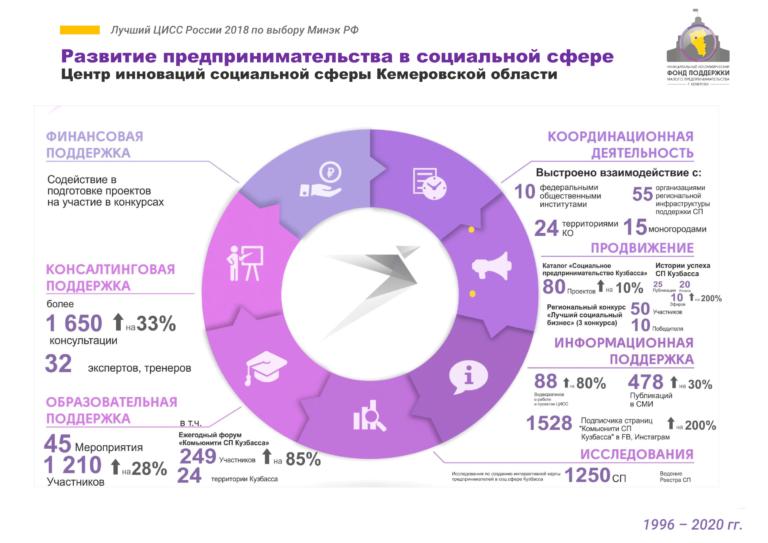 Исправленная презентация МНФПМП 2019-15