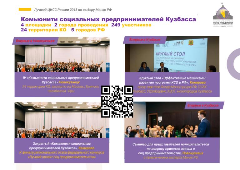 Исправленная презентация МНФПМП 2019-16