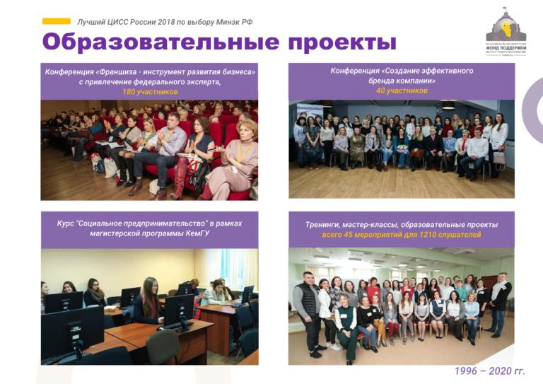 Исправленная презентация МНФПМП 2019-17