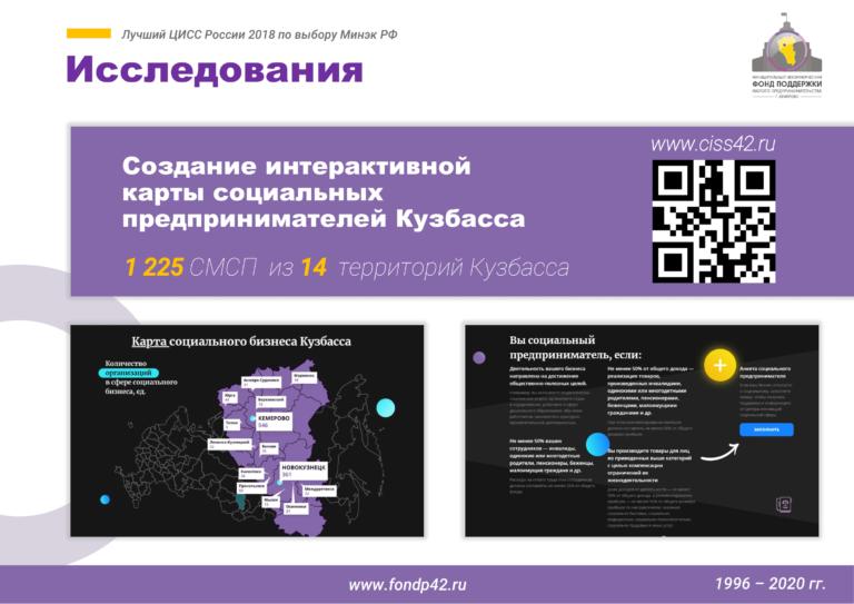 Исправленная презентация МНФПМП 2019-19