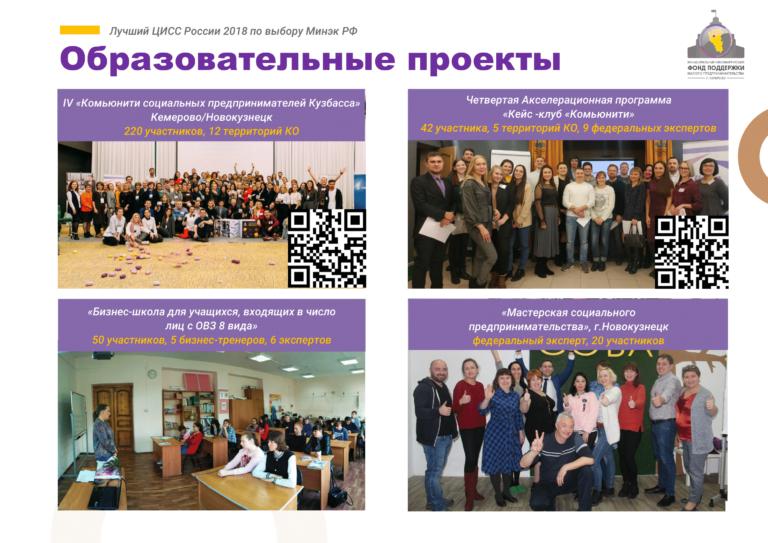 Исправленная презентация МНФПМП 2019-20