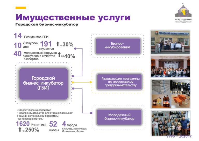 Исправленная презентация МНФПМП 2019-21
