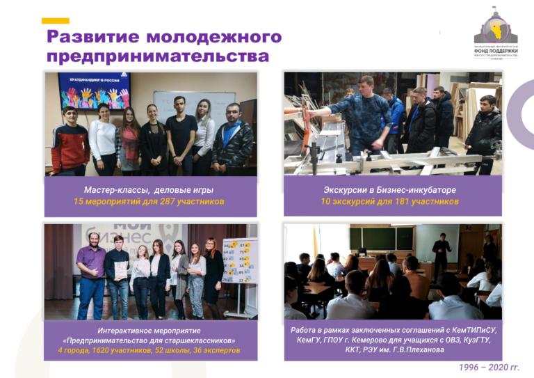 Исправленная презентация МНФПМП 2019-22